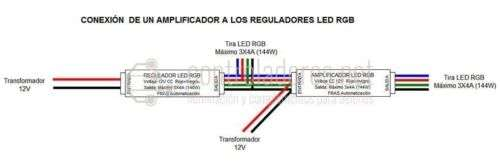 Amplificador LED RGB