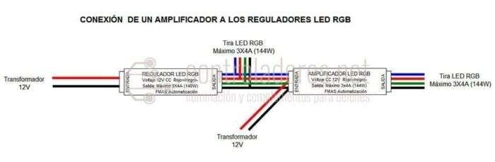Amplificador LED RGB