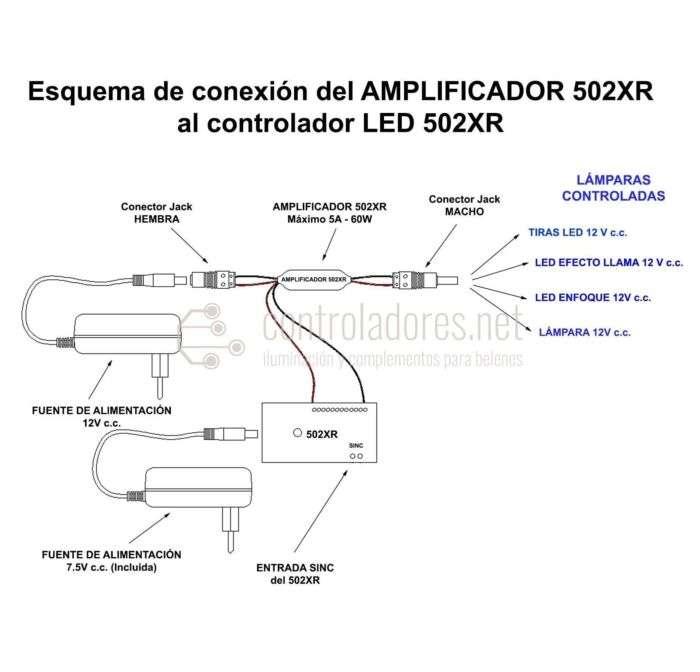 Kit AMPLIFICADOR 502XR